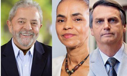 Nova pesquisa Datafolha – Lula lidera em todos os cenários, mas  também é o mais rejeitado
