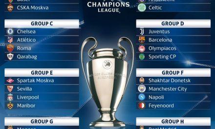 UEFA sorteia os grupos para a Liga dos Campeões