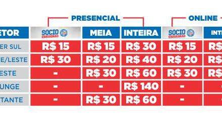 Ingressos para Bahia x Vitória da Conquista já estão à venda