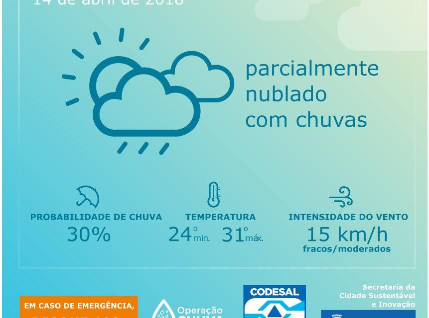 Defesa Civil de Salvador (Codesal) apresenta boletim Operação Chuva