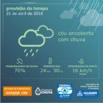 Defesa Civil de Salvador (Codesal): Boletim Operação Chuva