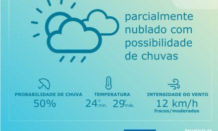 Pancadas de chuvas fracas à moderadas a qualquer hora de hoje.