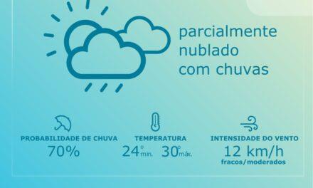Boletim da Operação Chuva 2018 desta terça-feira (1°)