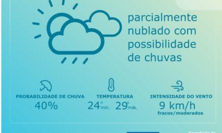 Codesal e o tempo em Salvador