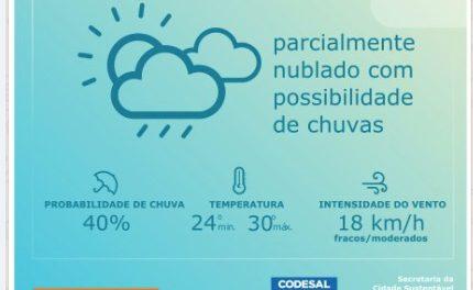 Codesal: tempo parcialmente nublado com chuvasfracas