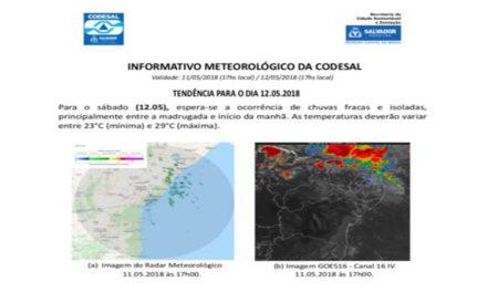 Codesal: Operação Chuva 2018 de hoje (11) e previsão para sábado (12)