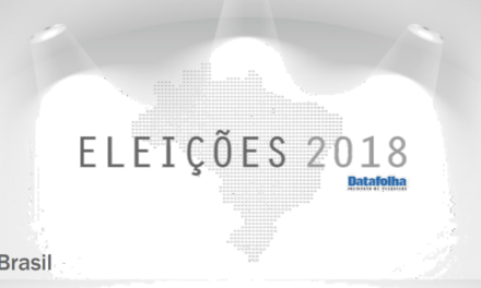 Pesquisa Datafolha: Bolsonaro, 24%; Ciro, 13%; Marina, 11%; Alckmin, 10%; Haddad, 9%