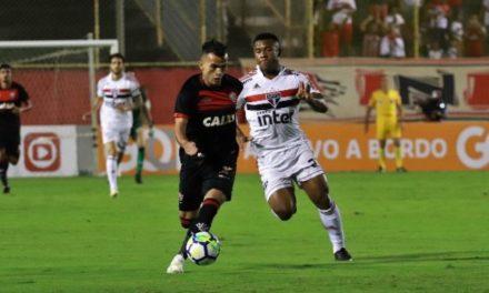Rebaixamento: Vitória 53%, Bahia 3%, de risco